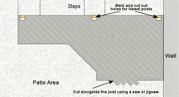 Deck Boards How To Screw Deck Boards Down